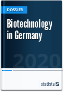 Biotechnology in Germany