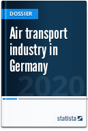Air transport industry in Germany