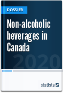 Non-alcoholic beverages in Canada