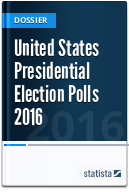 United States Presidential Election Polls 2016