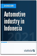 Automotive industry in Indonesia