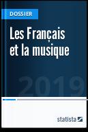 Les Français et la musique