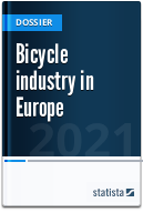 Bicycle industry in Europe
