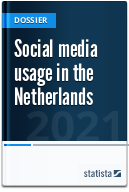 Social media in the Netherlands