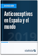 Anticonceptivos en España y el mundo