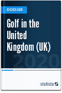Golf in the United Kingdom (UK)