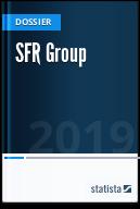 SFR Group