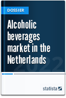 Alcoholic beverages market in the Netherlands