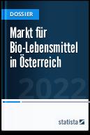 Markt für Bio-Lebensmittel in Österreich