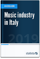 Music industry in Italy