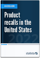 Product recalls in the United States