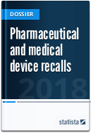 Pharmaceutical and medical device recalls