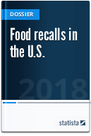Food recalls in the U.S.