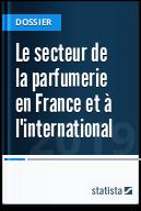 Le secteur de la parfumerie en France et à l'international