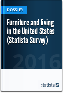 Furniture and living in the United States (Statista Survey)