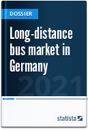 Long-distance bus market in Germany