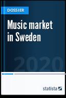 Music market in Sweden
