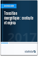 Transition énergétique:contexte et enjeux