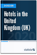 Hotels in the United Kingdom (UK)