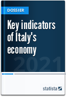 Key indicators of Italy's economy