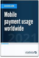 Mobile payment usage worldwide