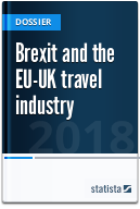 Brexit and the EU-UK travel industry