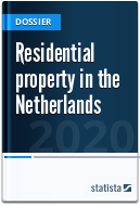 Residential real estate in the Netherlands