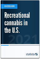 Recreational marijuana in the U.S.