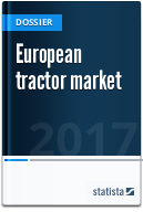 European tractor market