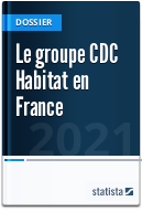 Le groupe CDC Habitat en France