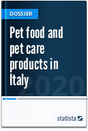Pet food and pet care products in Italy