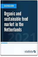 Organic and sustainable food market in the Netherlands