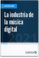 La industria de la música digital