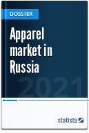 Apparel market in Russia