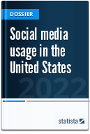 Social media usage in the United States