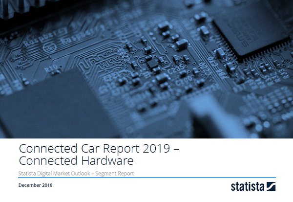Connected Car Report 2019 - Connected Hardware