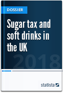 Sugar tax and soft drinks in the UK