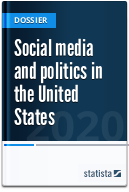Social media and politics in the United States