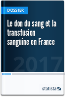 Le don du sang et la transfusion sanguine en France