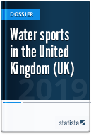 Water sports in the United Kingdom (UK)