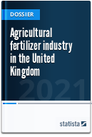 Agricultural fertilizer market in the UK