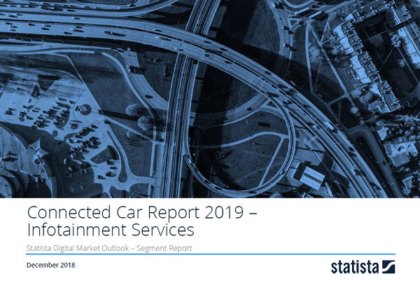 Infotainment Services Report 2019