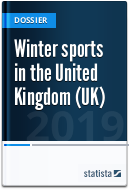Winter sports in the United Kingdom (UK)