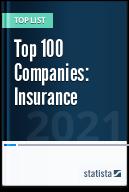 Top 100 Companies Insurance Statista