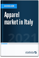 Apparel market in Italy