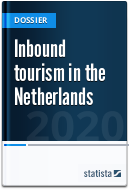 Inbound tourism in the Netherlands