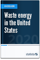 Waste energy in the U.S.