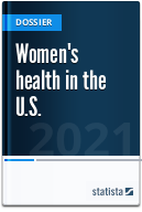 Women's health in the U.S.