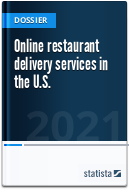 Online food delivery services in the U.S.