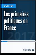 Les primaires politiques en France